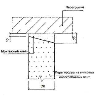 Монтаж пазогребневой плиты 11