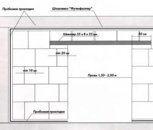 Монтаж пазогребневой плиты 15