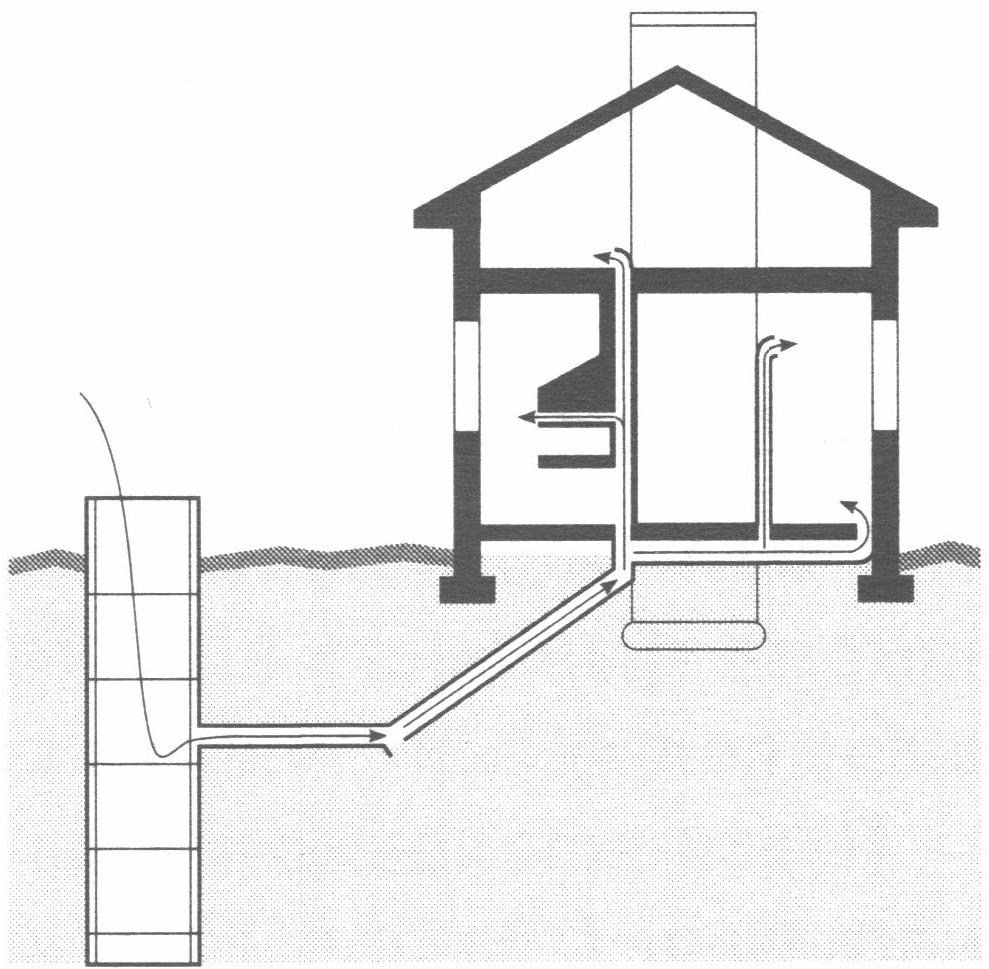 Cпociб подачи воздуха из колодца к дому